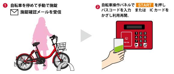 ... を発行して自転車を借りる方法